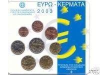 Griekenland BU Set 2003